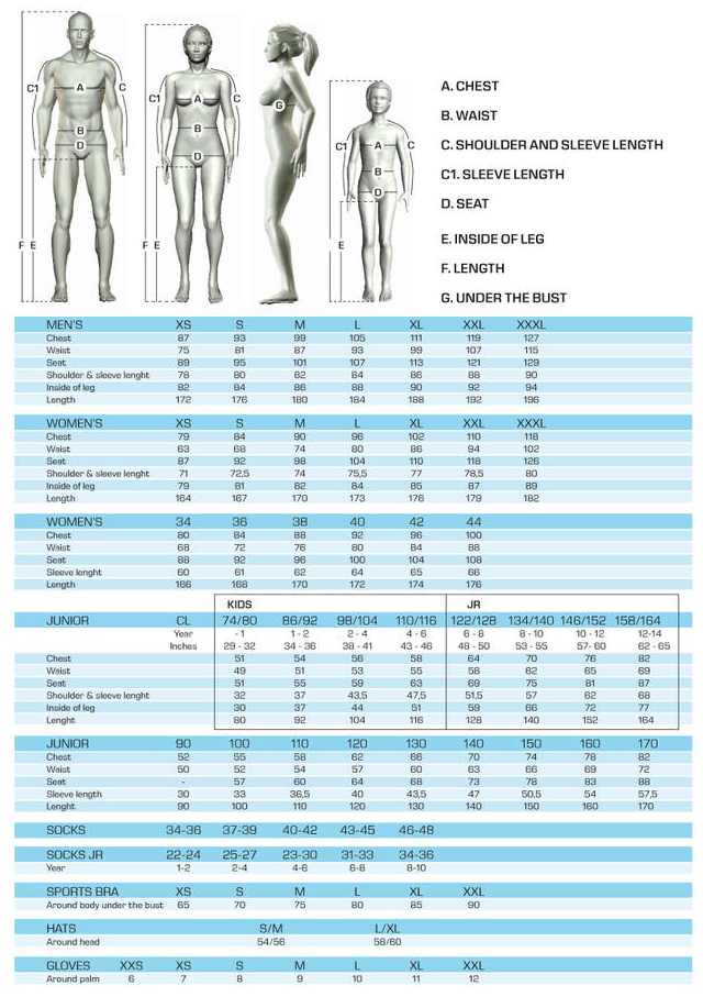 Craft Cycling Clothing Size Guide
