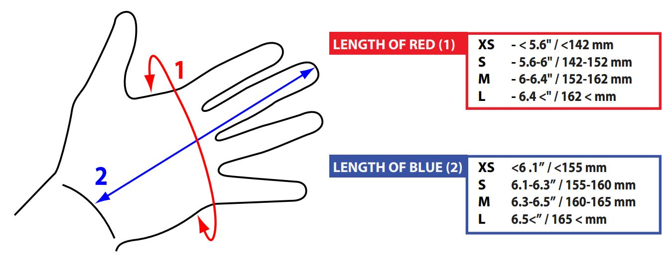 Giro Size Guide | SportPursuit.com