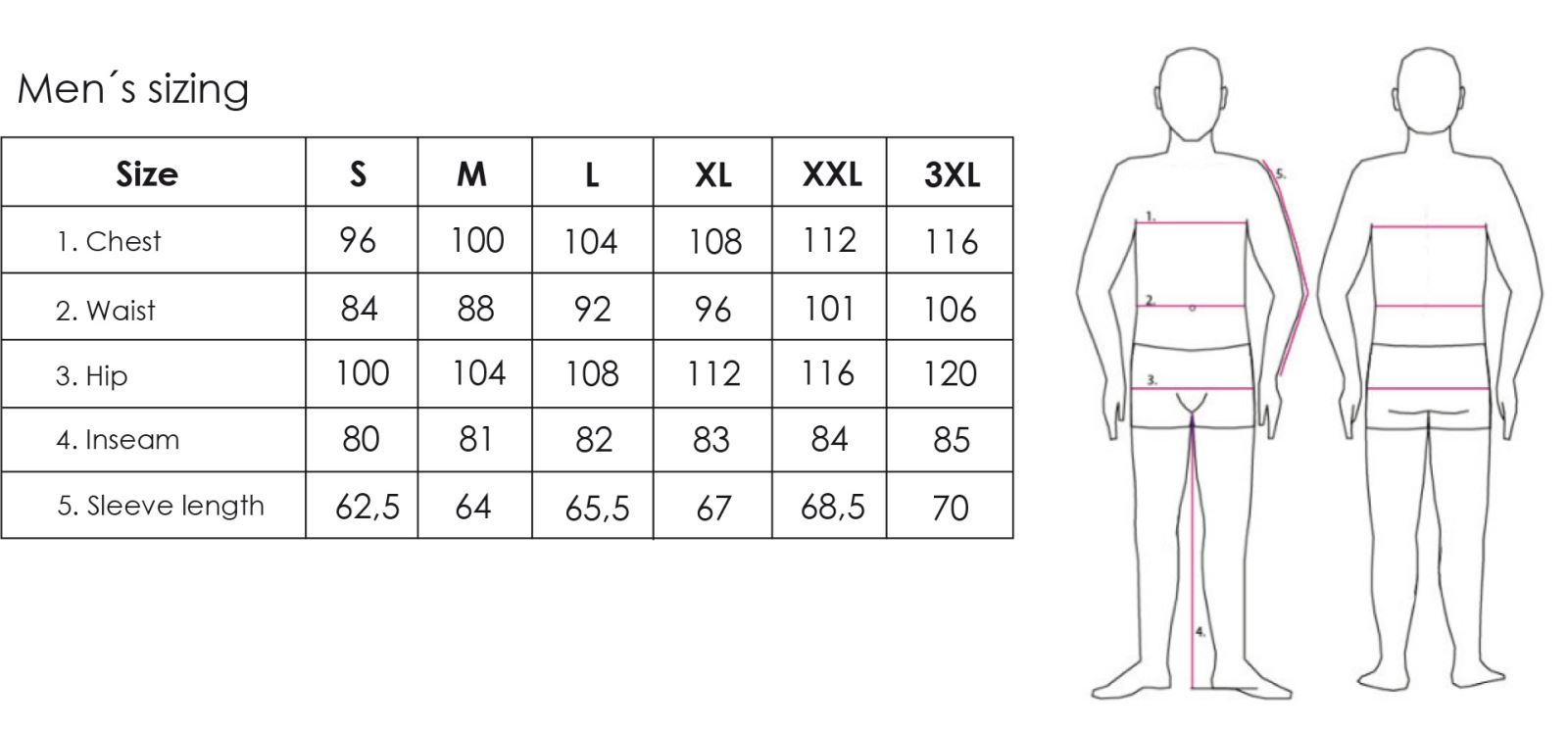 • Big suits are classified as 48 U.S. chest size and up. Helpful Hints • If your over-arm measurement is more than 7