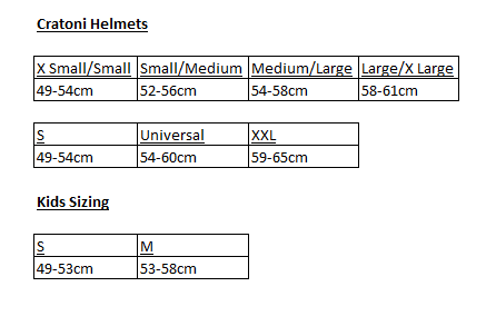 Cratoni Size Guide
