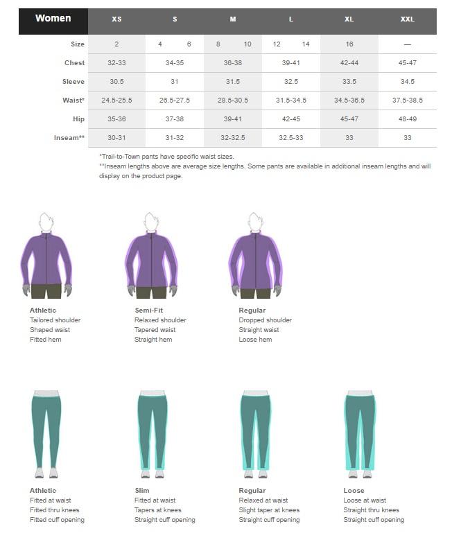 34932b59b32 Marmot Size Guide